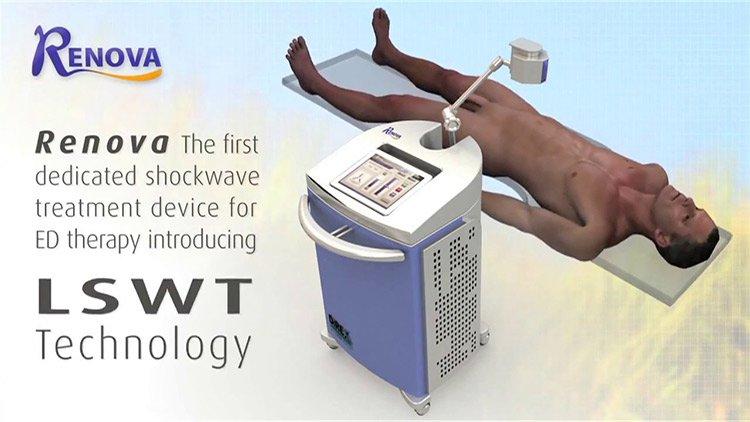 Hình ảnh mô phỏng điều trị bằng máy RENOVA